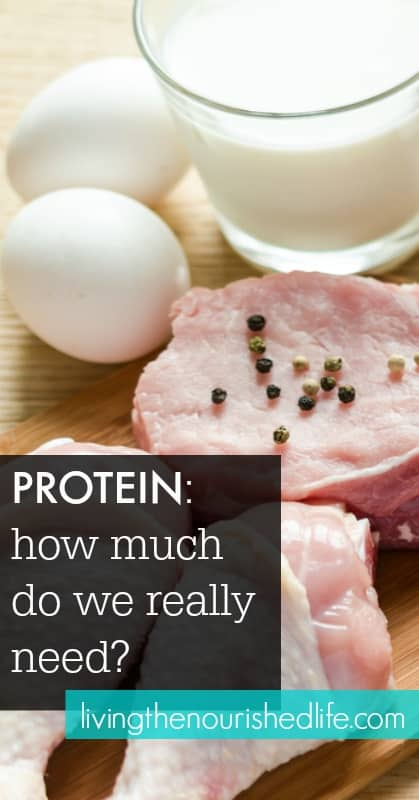 How to figure out your daily recommended protein in grams - livingthenourishedlife.com
